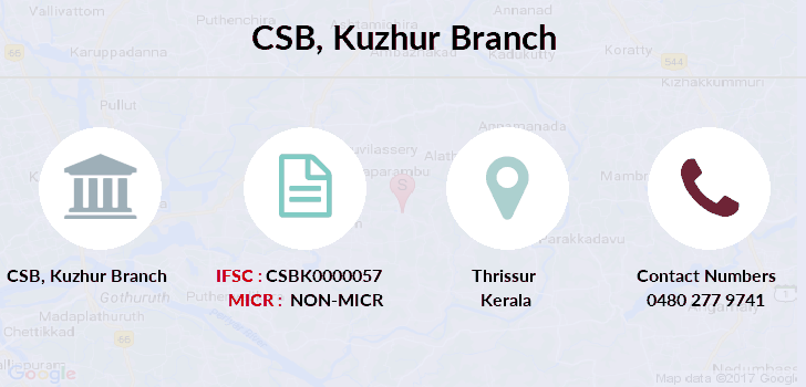 Catholic-syrian-bank Kuzhur branch