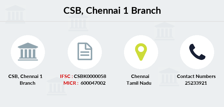 Catholic-syrian-bank Chennai-1 branch