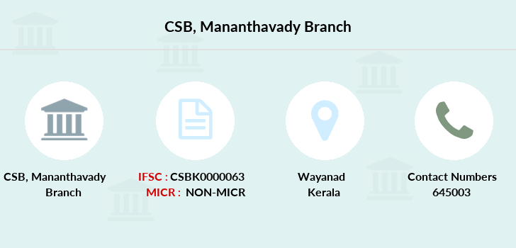 Catholic-syrian-bank Mananthavady branch