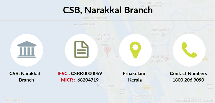 Catholic-syrian-bank Narakkal branch