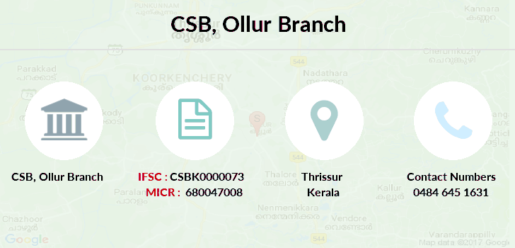 Catholic-syrian-bank Ollur branch