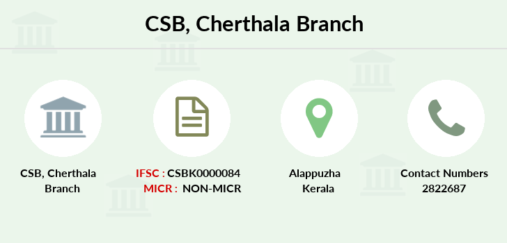 Catholic-syrian-bank Cherthala branch