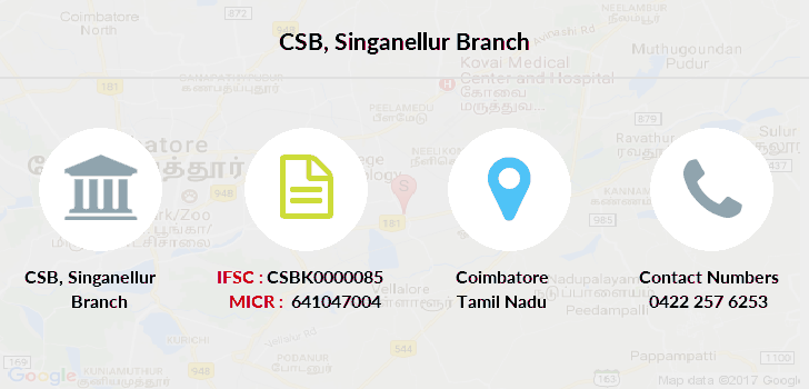 Catholic-syrian-bank Singanellur branch