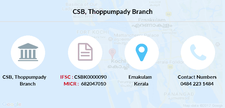 Catholic-syrian-bank Thoppumpady branch