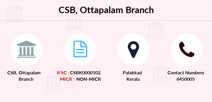 Catholic-syrian-bank Ottapalam branch