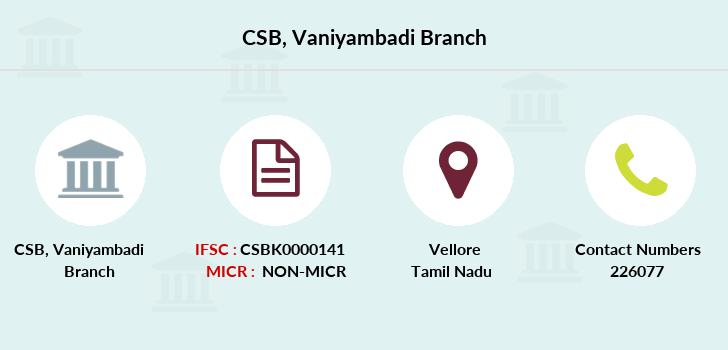 Catholic-syrian-bank Vaniyambadi branch