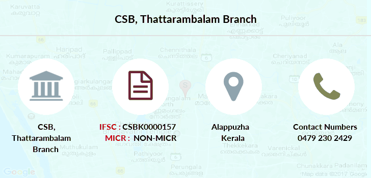 Catholic-syrian-bank Thattarambalam branch