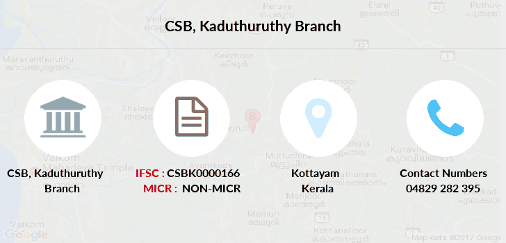 Catholic-syrian-bank Kaduthuruthy branch