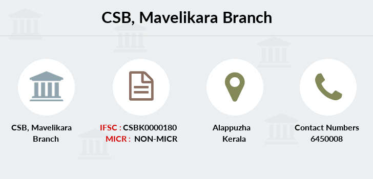 Catholic-syrian-bank Mavelikara branch
