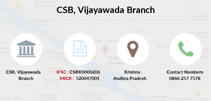 Catholic-syrian-bank Vijayawada branch