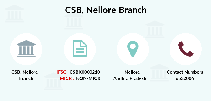 Catholic-syrian-bank Nellore branch