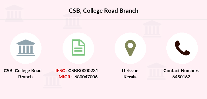 Catholic-syrian-bank College-road-thrissur branch