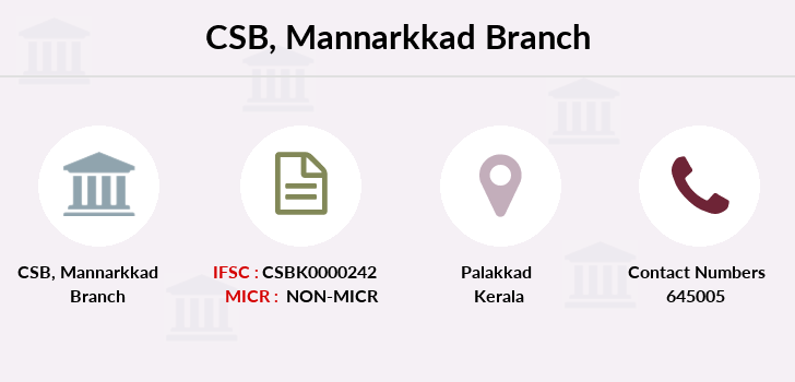 Catholic-syrian-bank Mannarkkad branch