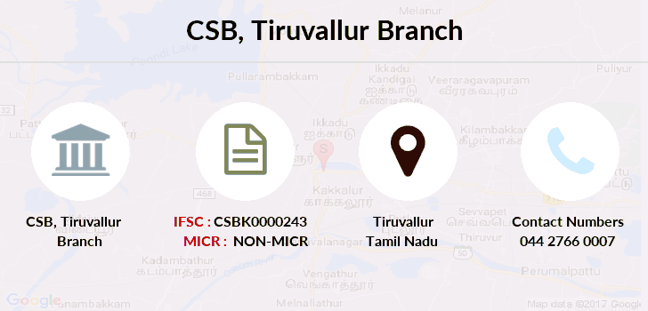 Catholic-syrian-bank Tiruvallur branch
