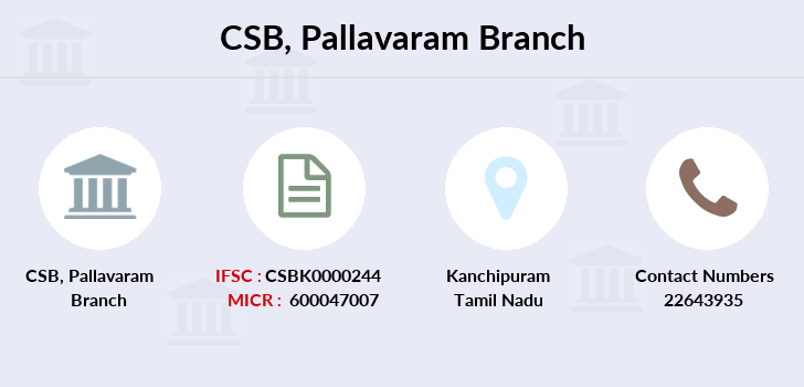 Catholic-syrian-bank Pallavaram branch