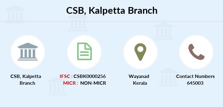 Catholic-syrian-bank Kalpetta branch