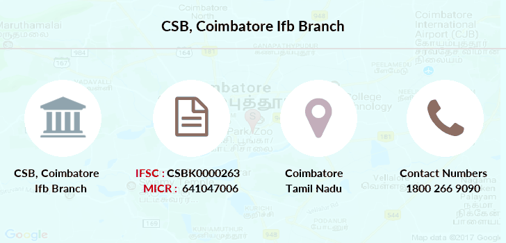 Catholic-syrian-bank Coimbatore-ifb branch