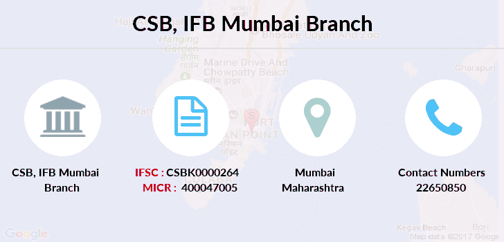 Catholic-syrian-bank Ifb-mumbai branch