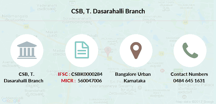 Catholic-syrian-bank T-dasarahalli branch
