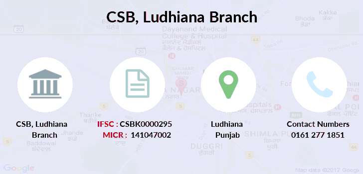 Catholic-syrian-bank Ludhiana branch