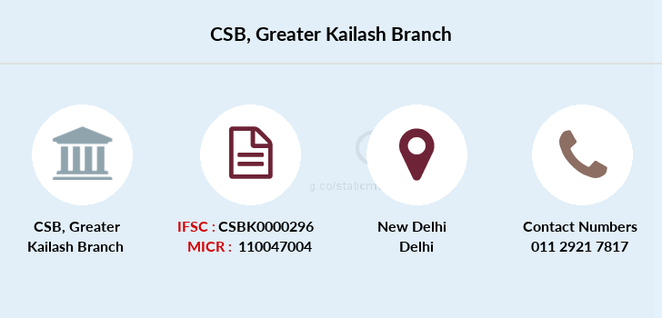 Catholic-syrian-bank Greater-kailash branch