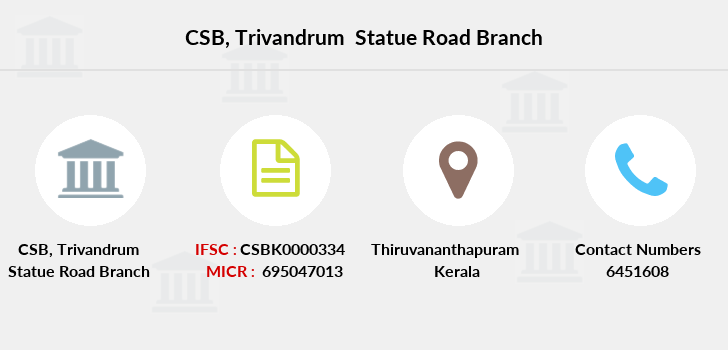 Catholic-syrian-bank Trivandrum-statue-road branch