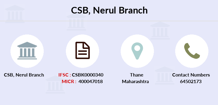 Catholic-syrian-bank Nerul branch