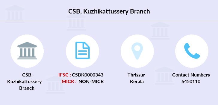 Catholic-syrian-bank Kuzhikattussery branch