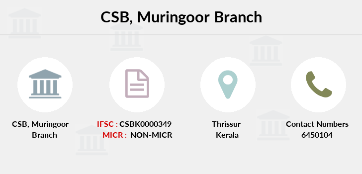 Catholic-syrian-bank Muringoor branch