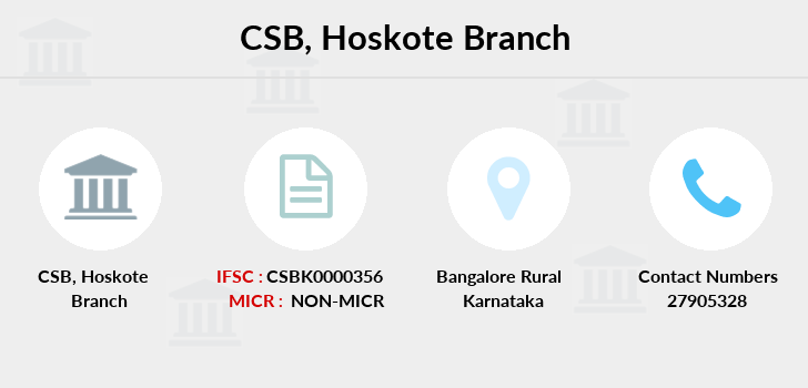 Catholic-syrian-bank Hoskote branch