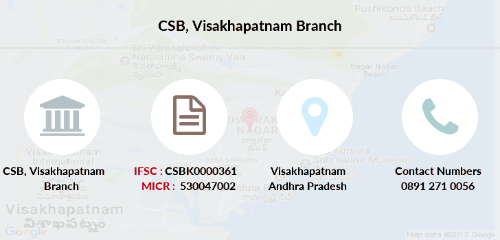 Catholic-syrian-bank Visakhapatnam branch