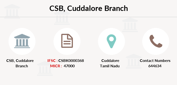 Catholic-syrian-bank Cuddalore branch
