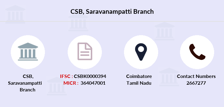 Catholic-syrian-bank Saravanampatti branch