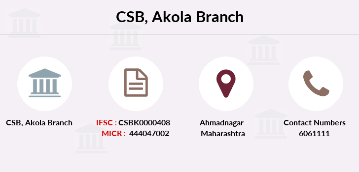Catholic-syrian-bank Akola branch