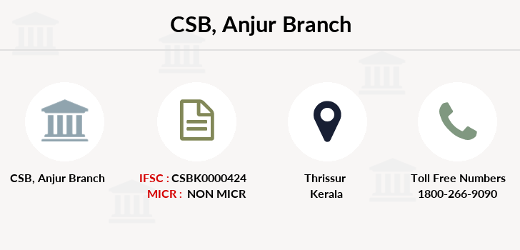 Catholic-syrian-bank Anjur branch