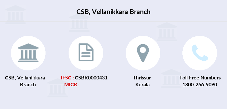 Catholic-syrian-bank Vellanikkara branch