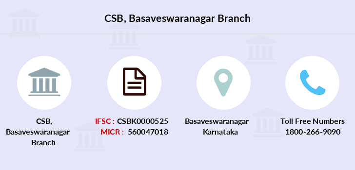 Catholic-syrian-bank Basaveswaranagar branch