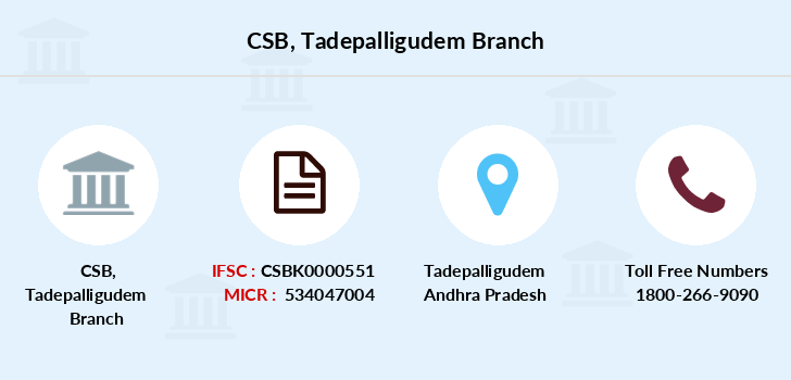 Catholic-syrian-bank Tadepalligudem branch