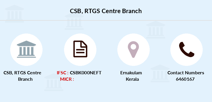 Catholic-syrian-bank Rtgs-centre branch