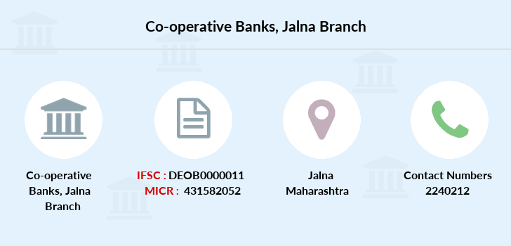 Co-operative-banks Jalna branch