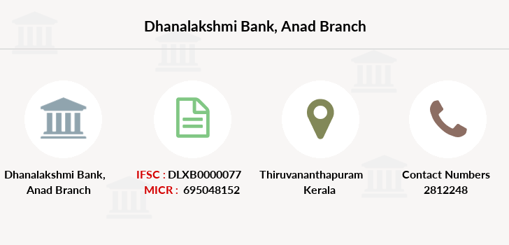 Dhanalakshmi-bank Anad branch