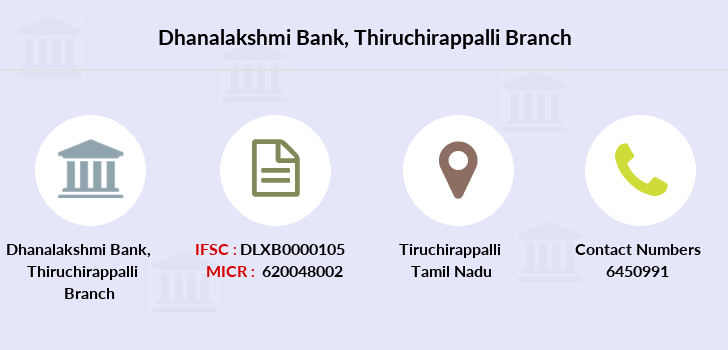 Dhanalakshmi-bank Thiruchirappalli branch