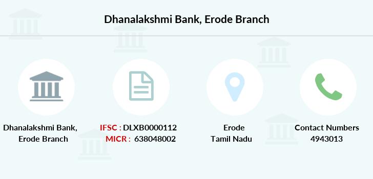 DHANLAXMI BANK LTD, Erode Branch, Erode, Tamil Nadu