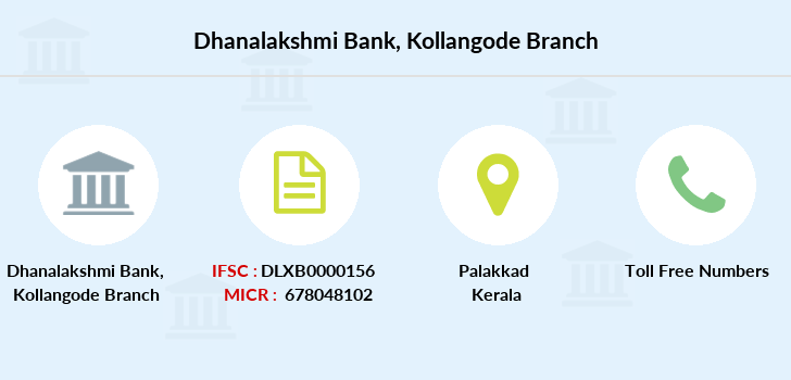 Dhanalakshmi-bank Kollangode branch