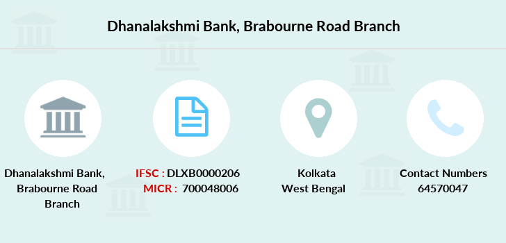 Dhanalakshmi-bank Brabourne-road branch