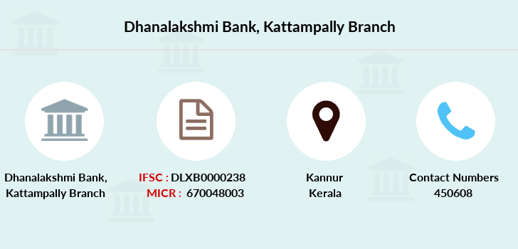 Dhanalakshmi-bank Kattampally branch