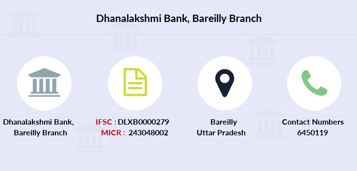 Dhanalakshmi-bank Bareilly branch