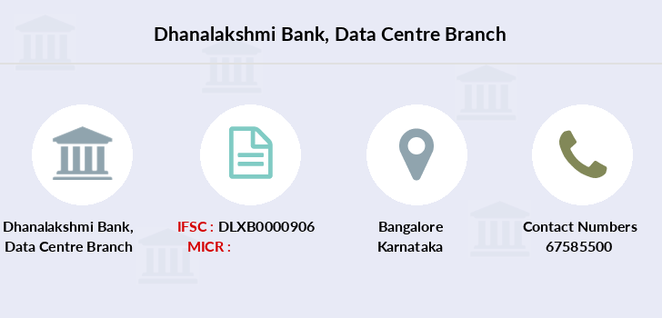 Dhanalakshmi-bank Data-centre branch