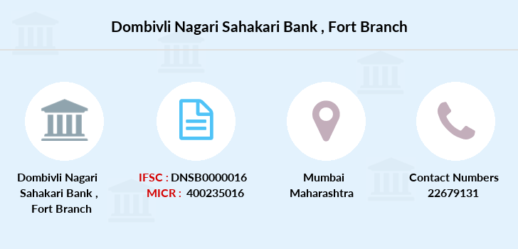 Dombivli-nagari-sahakari-bank Fort branch