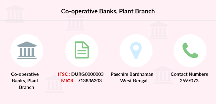 Co-operative-banks Plant branch